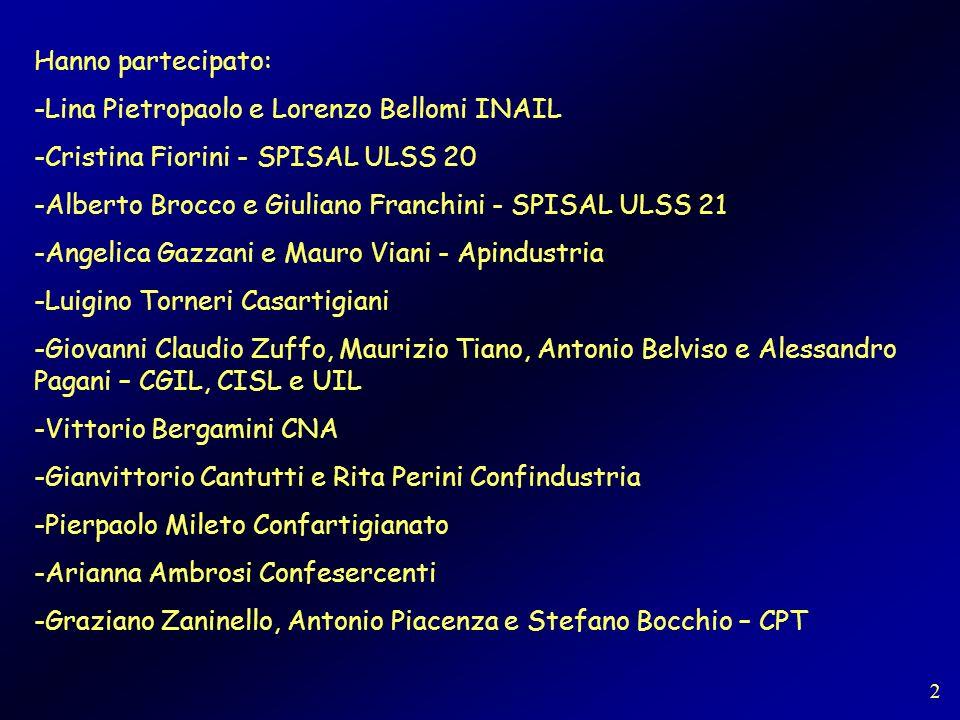 Hanno partecipato: -Lina Pietropaolo e Lorenzo Bellomi INAIL -Cristina Fiorini - SPISAL ULSS 20 -Alberto Brocco e Giuliano Franchini - SPISAL ULSS 21