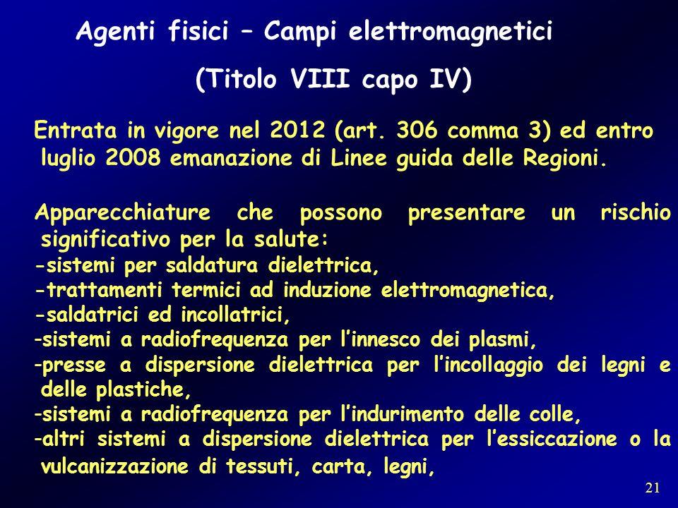 Agenti fisici – Campi elettromagnetici (Titolo VIII capo IV) Entrata in vigore nel 2012 (art. 306 comma 3) ed entro luglio 2008 emanazione di Linee gu