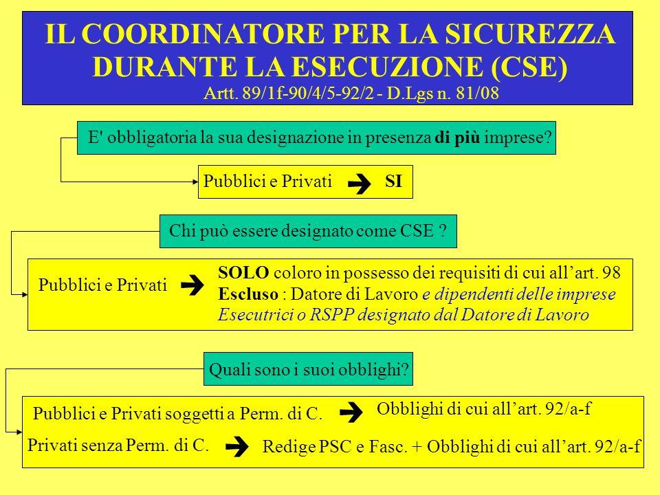Artt. 89/1f-90/4/5-92/2 - D.Lgs n. 81/08 E' obbligatoria la sua designazione in presenza di più imprese? SI Chi può essere designato come CSE ? SOLO c