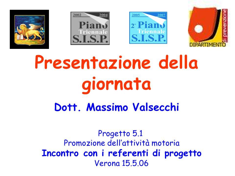 Presentazione della giornata Dott.