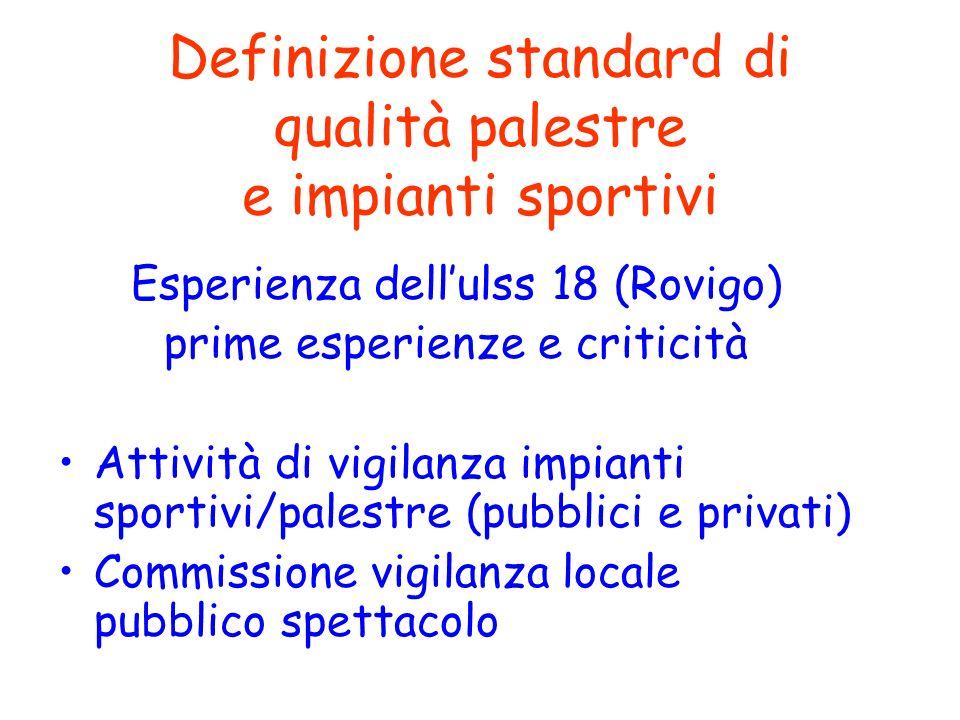 Definizione standard di qualità palestre e impianti sportivi Esperienza dellulss 18 (Rovigo) prime esperienze e criticità Attività di vigilanza impianti sportivi/palestre (pubblici e privati) Commissione vigilanza locale pubblico spettacolo
