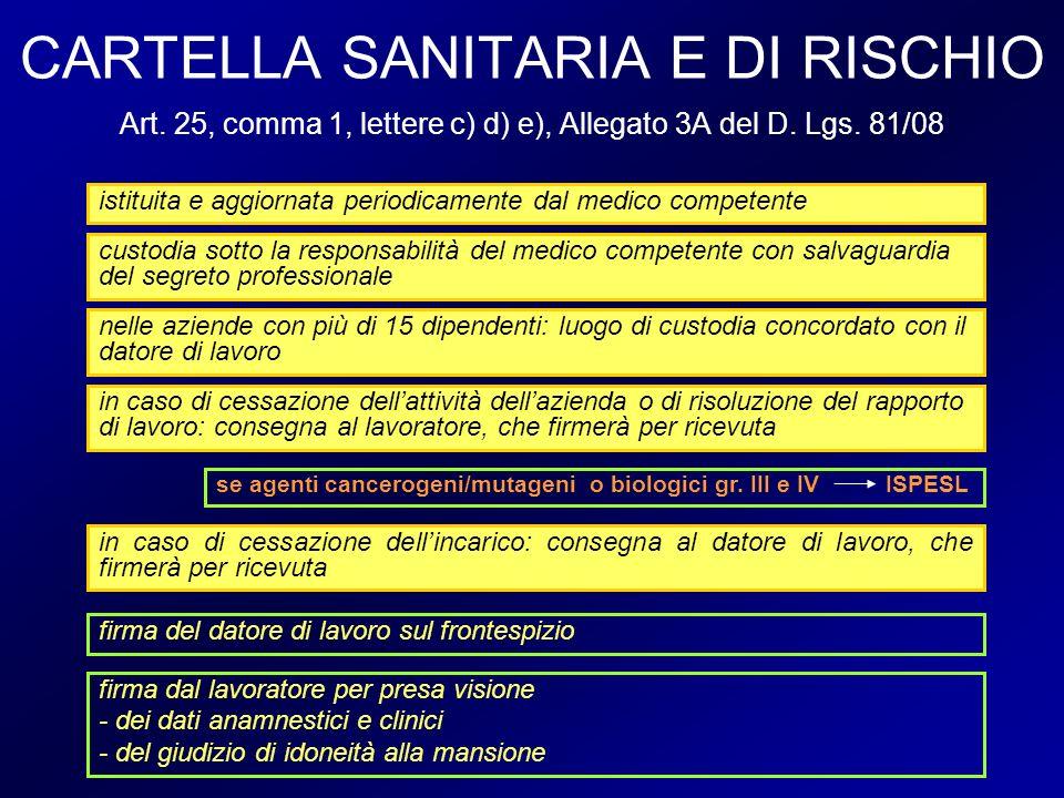 CARTELLA SANITARIA E DI RISCHIO Art. 25, comma 1, lettere c) d) e), Allegato 3A del D. Lgs. 81/08 istituita e aggiornata periodicamente dal medico com
