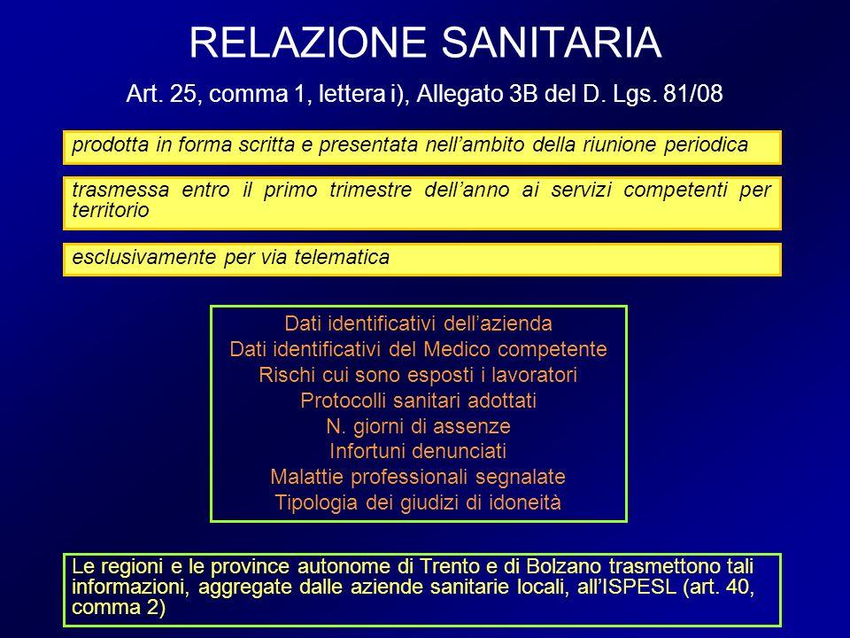 RELAZIONE SANITARIA Art. 25, comma 1, lettera i), Allegato 3B del D. Lgs. 81/08 prodotta in forma scritta e presentata nellambito della riunione perio