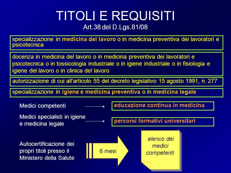 TITOLI E REQUISITI Art.38 del D.Lgs.81/08 specializzazione in medicina del lavoro o in medicina preventiva dei lavoratori e psicotecnica docenza in me