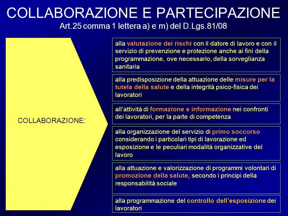 COLLABORAZIONE E PARTECIPAZIONE Art.25 comma 1 lettera a) e m) del D.Lgs.81/08 COLLABORAZIONE: alla valutazione dei rischi con il datore di lavoro e c