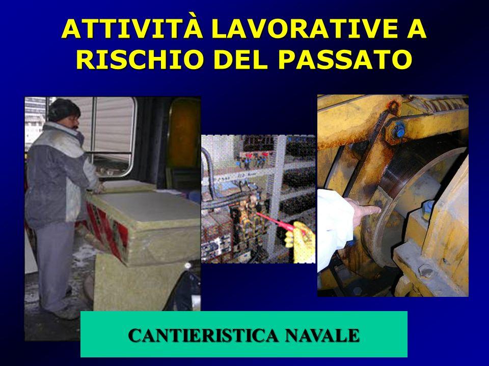 CANTIERISTICA NAVALE CANTIERISTICA NAVALE ATTIVITÀ LAVORATIVE A RISCHIO DEL PASSATO