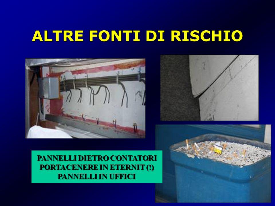 ALTRE FONTI DI RISCHIO PANNELLI DIETRO CONTATORI PANNELLI DIETRO CONTATORI PORTACENERE IN ETERNIT (!) PORTACENERE IN ETERNIT (!) PANNELLI IN UFFICI PA