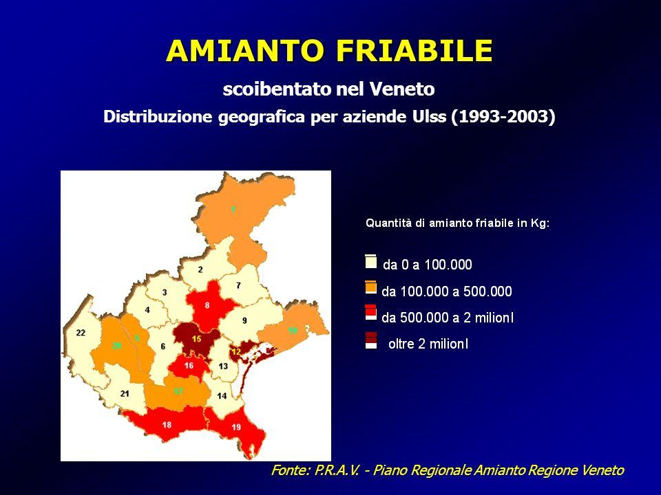 AMIANTO FRIABILE scoibentato nel Veneto Distribuzione geografica per aziende Ulss (1993-2003) Fonte: P.R.A.V. - Piano Regionale Amianto Regione Veneto