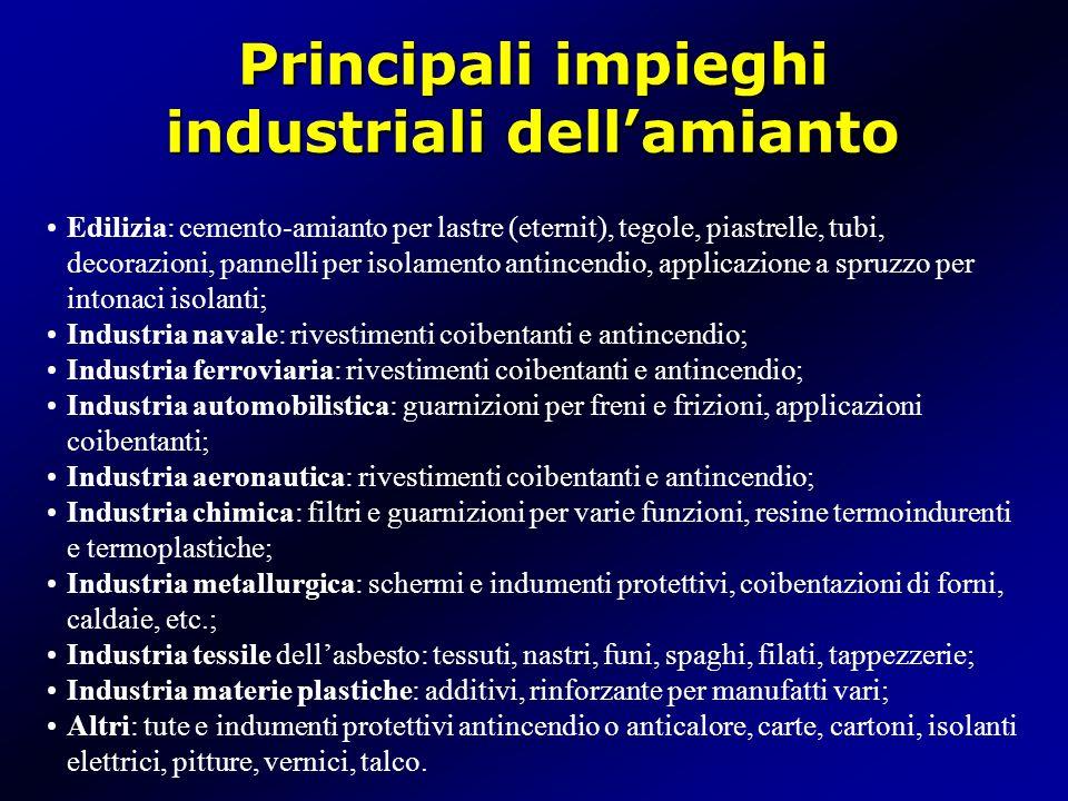 Principali impieghi industriali dellamianto Edilizia: cemento-amianto per lastre (eternit), tegole, piastrelle, tubi, decorazioni, pannelli per isolam