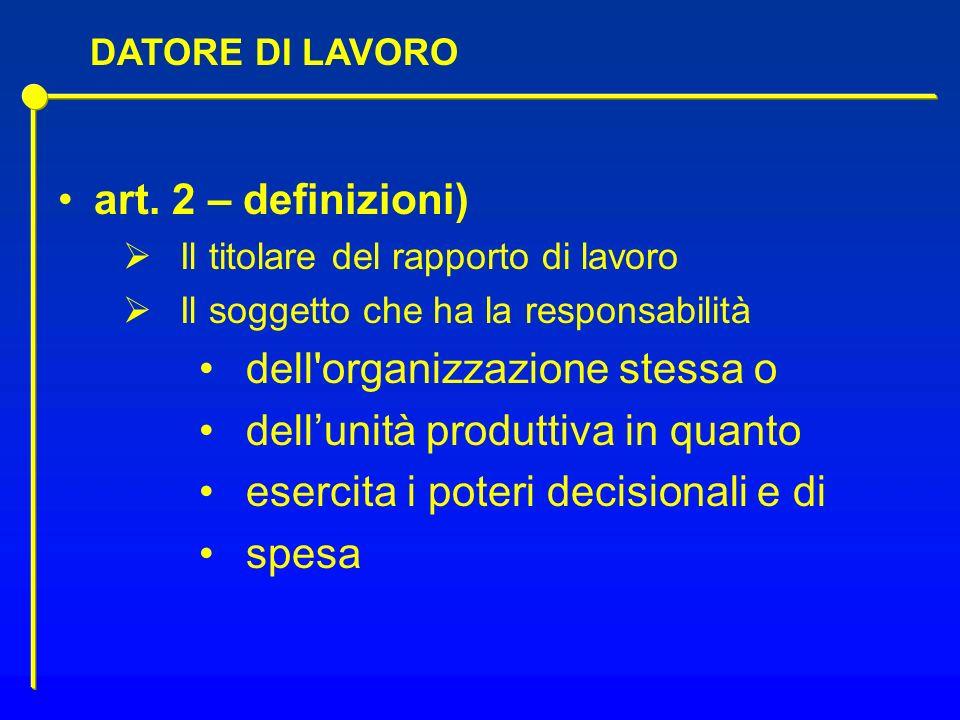 art. 2 – definizioni) Il titolare del rapporto di lavoro Il soggetto che ha la responsabilità dell'organizzazione stessa o dellunità produttiva in qua