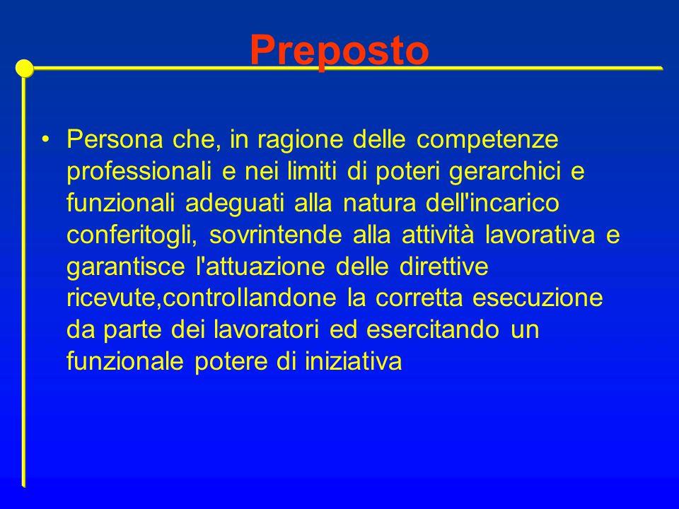 Preposto Persona che, in ragione delle competenze professionali e nei limiti di poteri gerarchici e funzionali adeguati alla natura dell'incarico conf