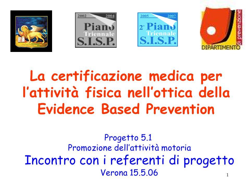 1 La certificazione medica per lattività fisica nellottica della Evidence Based Prevention Progetto 5.1 Promozione dellattività motoria Incontro con i