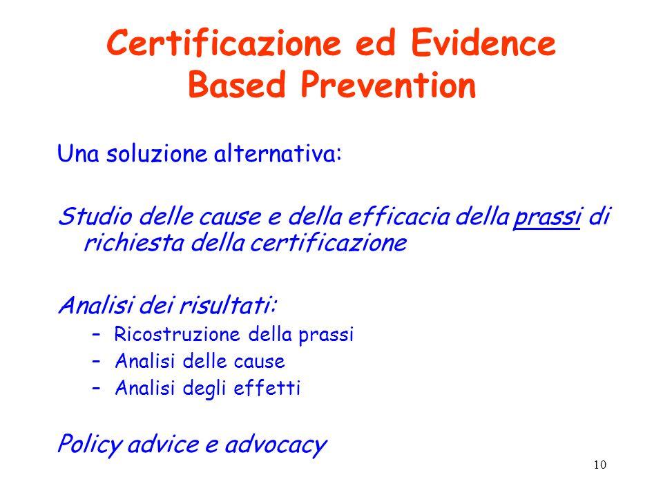 10 Certificazione ed Evidence Based Prevention Una soluzione alternativa: Studio delle cause e della efficacia della prassi di richiesta della certifi