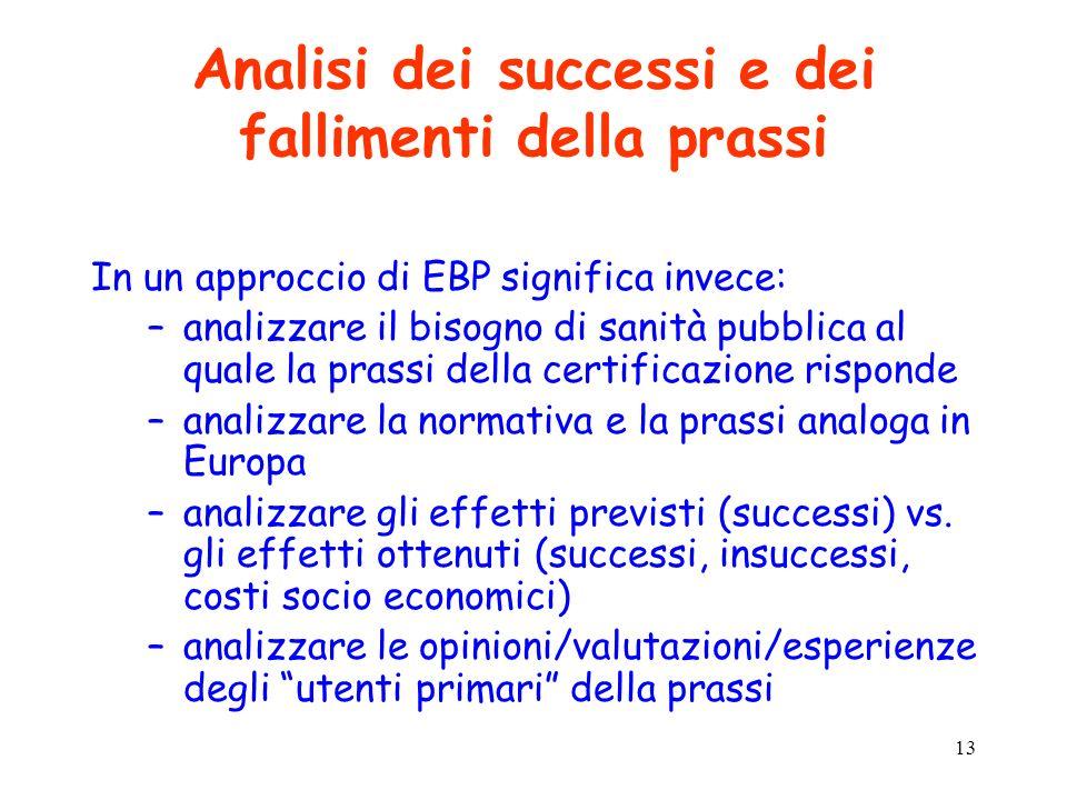 13 Analisi dei successi e dei fallimenti della prassi In un approccio di EBP significa invece: –analizzare il bisogno di sanità pubblica al quale la p
