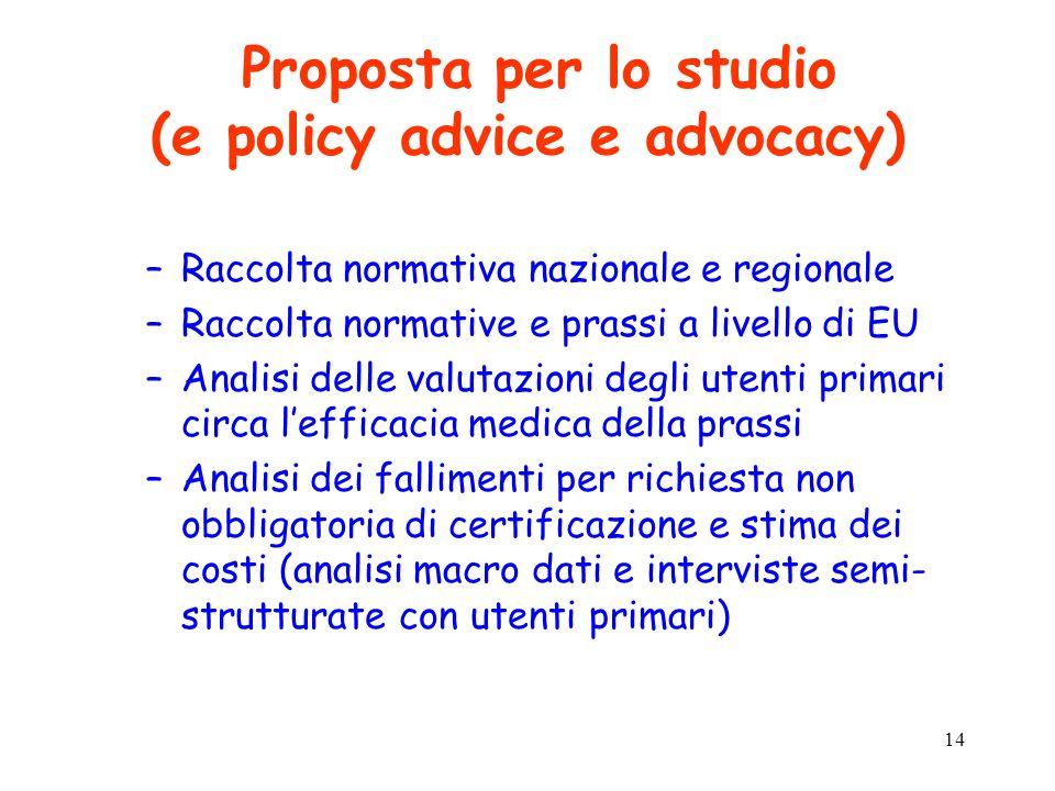 14 Proposta per lo studio (e policy advice e advocacy) –Raccolta normativa nazionale e regionale –Raccolta normative e prassi a livello di EU –Analisi
