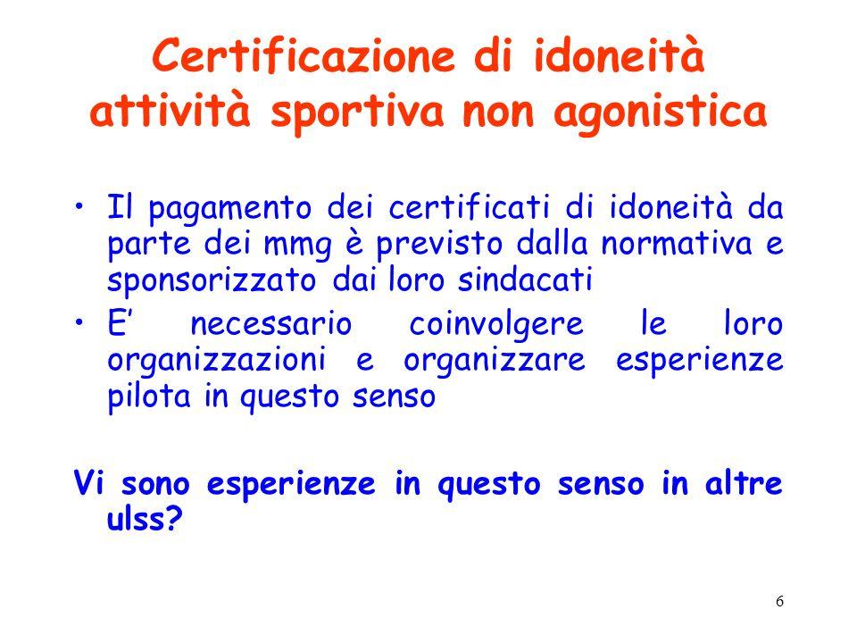 6 Certificazione di idoneità attività sportiva non agonistica Il pagamento dei certificati di idoneità da parte dei mmg è previsto dalla normativa e s