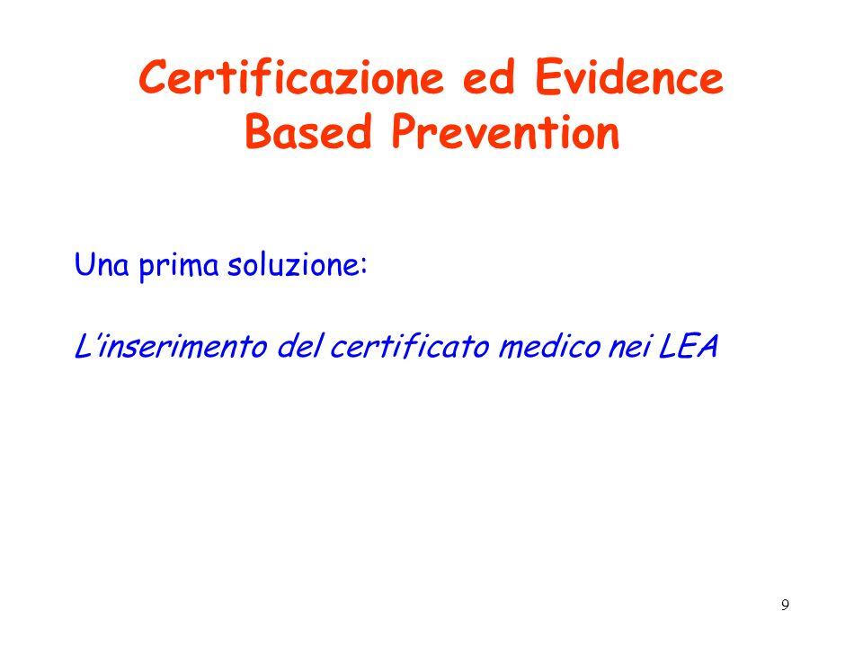 9 Certificazione ed Evidence Based Prevention Una prima soluzione: Linserimento del certificato medico nei LEA