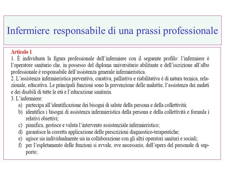 Infermiere responsabile di una prassi professionale