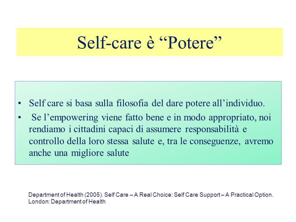 Self-care è Potere Self care si basa sulla filosofia del dare potere allindividuo. Se lempowering viene fatto bene e in modo appropriato, noi rendiamo