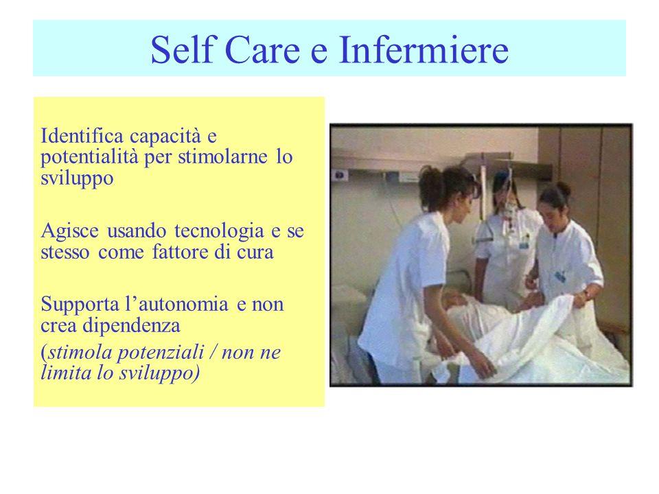 Self Care e Infermiere Identifica capacità e potentialità per stimolarne lo sviluppo Agisce usando tecnologia e se stesso come fattore di cura Support
