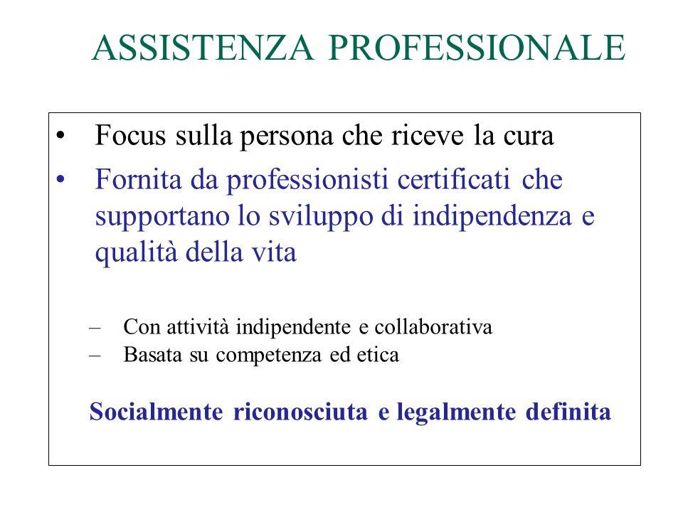 ASSISTENZA PROFESSIONALE Focus sulla persona che riceve la cura Fornita da professionisti certificati che supportano lo sviluppo di indipendenza e qua