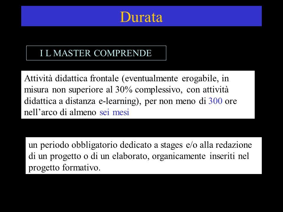 Durata Attività didattica frontale (eventualmente erogabile, in misura non superiore al 30% complessivo, con attività didattica a distanza e-learning)
