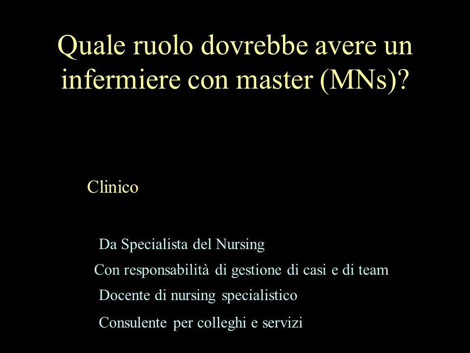 Quale ruolo dovrebbe avere un infermiere con master (MNs)? Clinico Da Specialista del Nursing Con responsabilità di gestione di casi e di team Docente