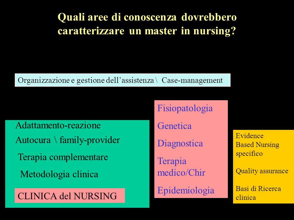 CLINICA del NURSING Fisiopatologia Genetica Diagnostica Terapia medico/Chir Epidemiologia Adattamento-reazione Autocura \ family-provider Terapia comp