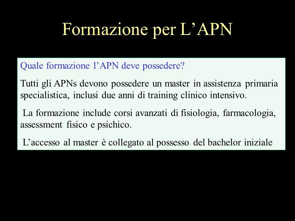 Formazione per LAPN Quale formazione lAPN deve possedere? Tutti gli APNs devono possedere un master in assistenza primaria specialistica, inclusi due
