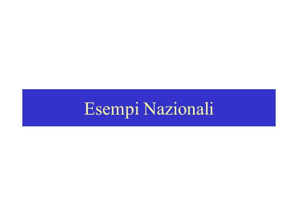 Esempi Nazionali
