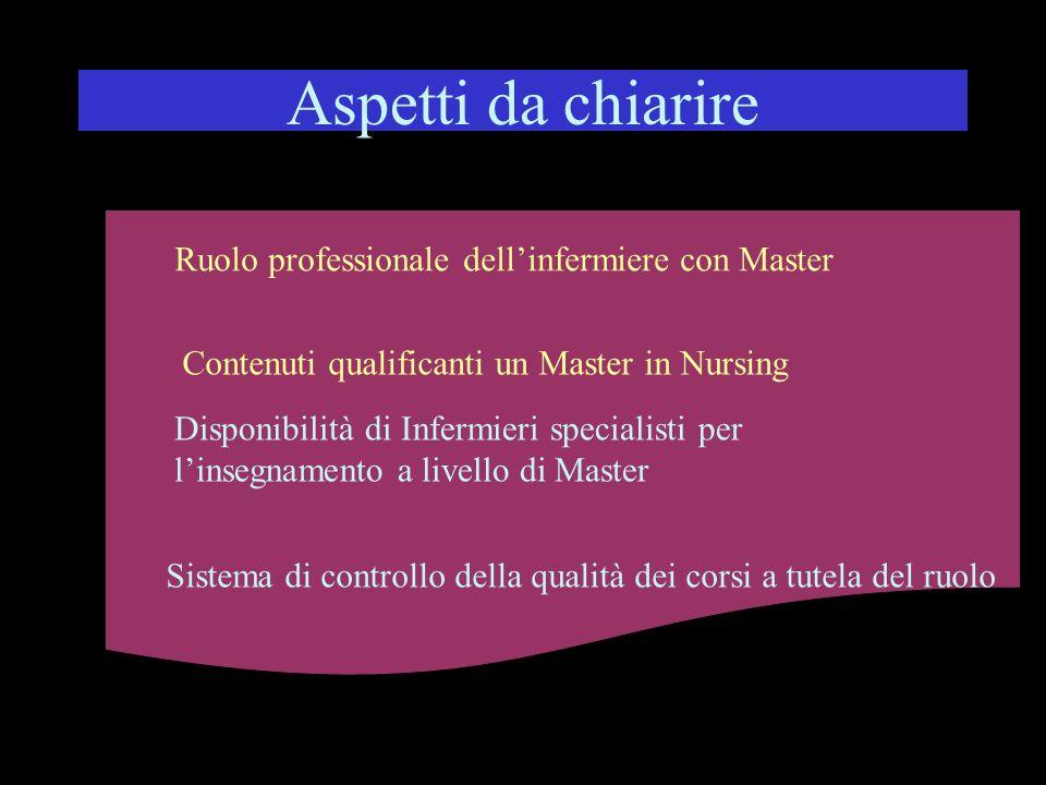 Aspetti da chiarire Ruolo professionale dellinfermiere con Master Disponibilità di Infermieri specialisti per linsegnamento a livello di Master Conten