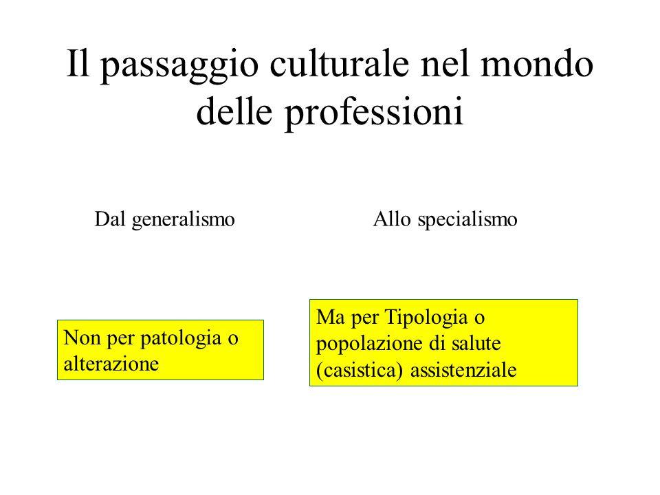 Il passaggio culturale nel mondo delle professioni Dal generalismoAllo specialismo Non per patologia o alterazione Ma per Tipologia o popolazione di s