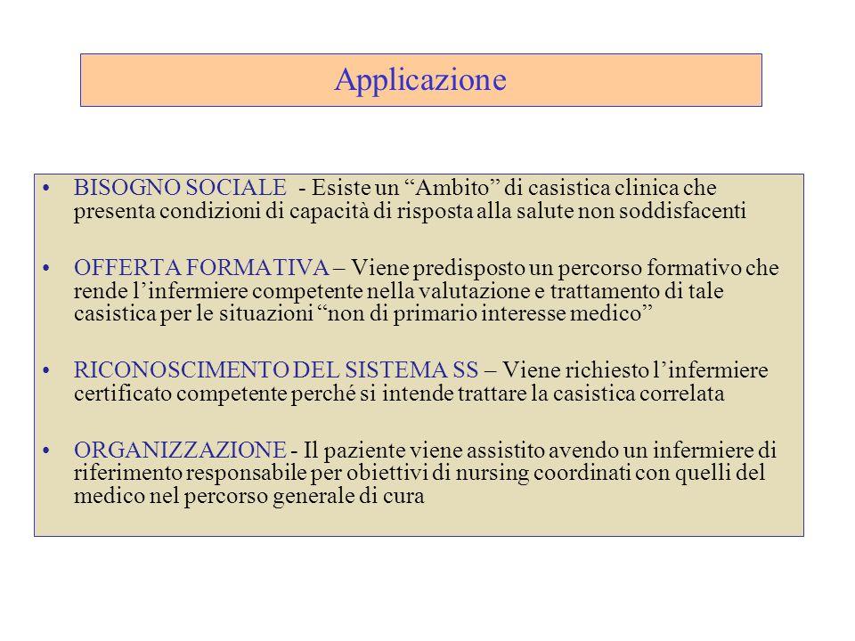 Applicazione BISOGNO SOCIALE - Esiste un Ambito di casistica clinica che presenta condizioni di capacità di risposta alla salute non soddisfacenti OFF