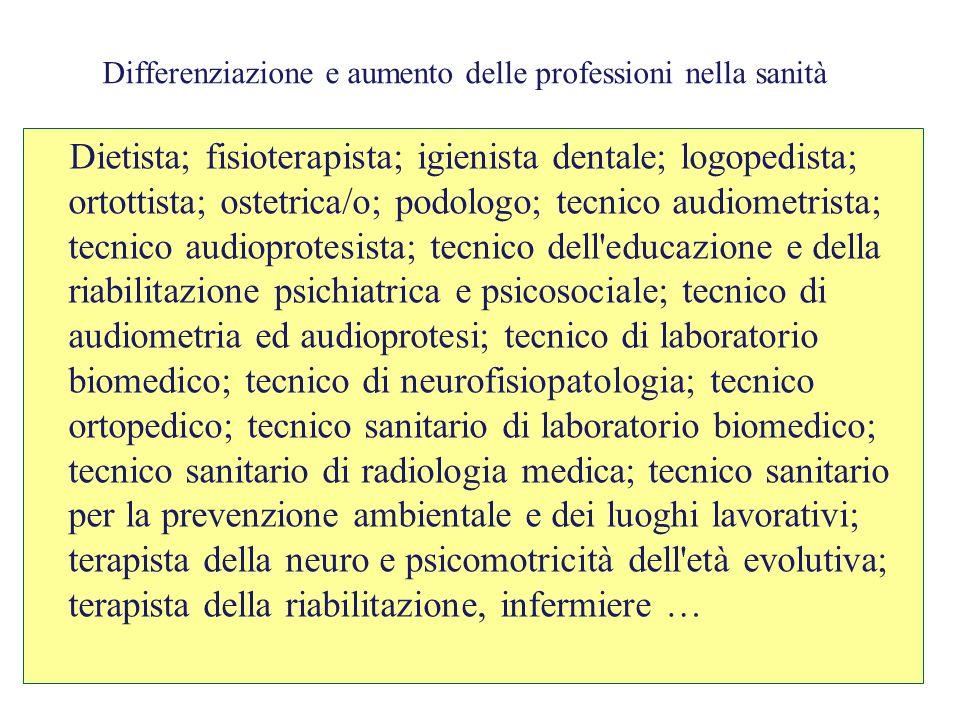 Differenziazione e aumento delle professioni nella sanità Dietista; fisioterapista; igienista dentale; logopedista; ortottista; ostetrica/o; podologo;