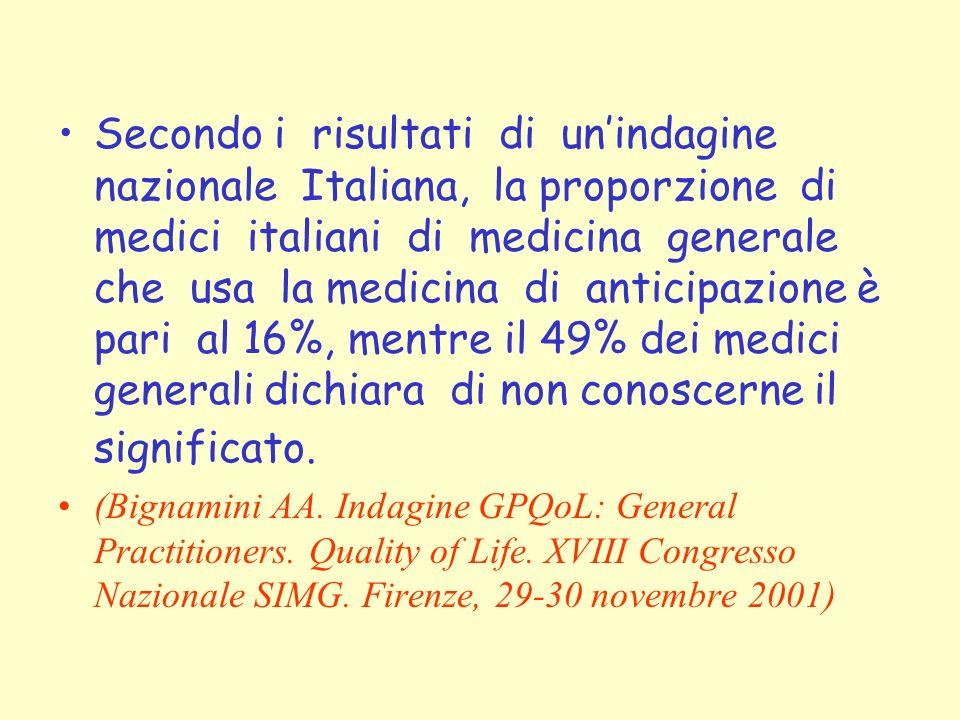 Secondo i risultati di unindagine nazionale Italiana, la proporzione di medici italiani di medicina generale che usa la medicina di anticipazione è pa