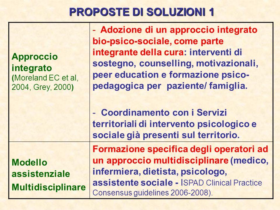 PROPOSTE DI SOLUZIONI 1 Approccio integrato (Moreland EC et al, 2004, Grey, 2000) - Adozione di un approccio integrato bio-psico-sociale, come parte i