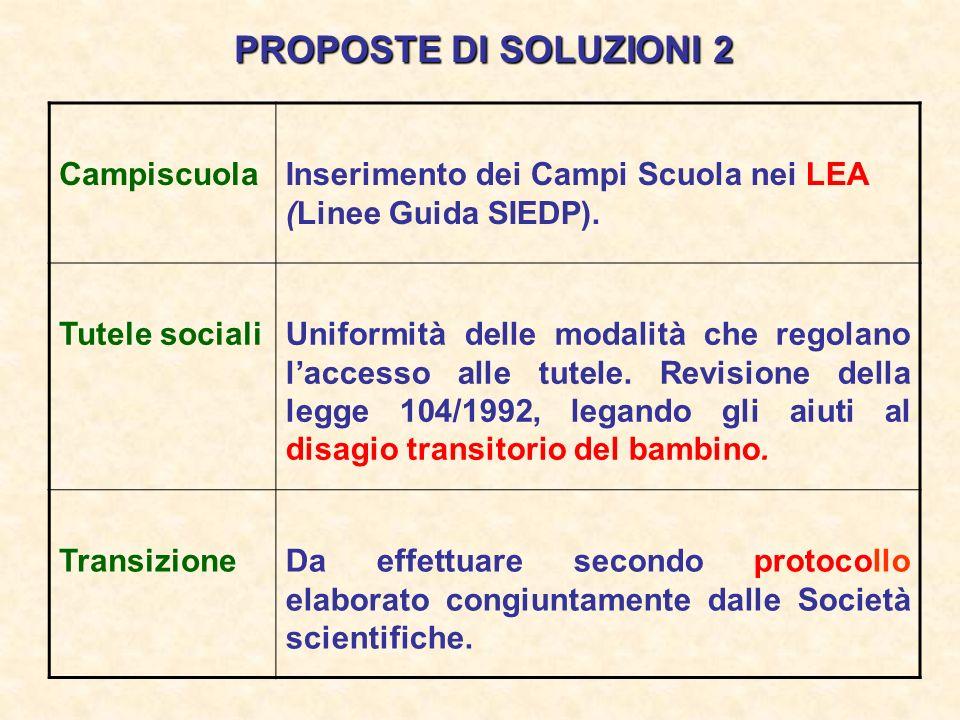PROPOSTE DI SOLUZIONI 2 CampiscuolaInserimento dei Campi Scuola nei LEA (Linee Guida SIEDP). Tutele socialiUniformità delle modalità che regolano lacc