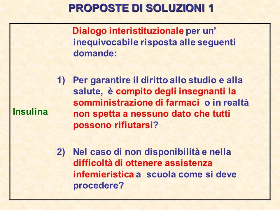 PROPOSTE DI SOLUZIONI 1 Insulina Dialogo interistituzionale per un inequivocabile risposta alle seguenti domande: 1) Per garantire il diritto allo stu