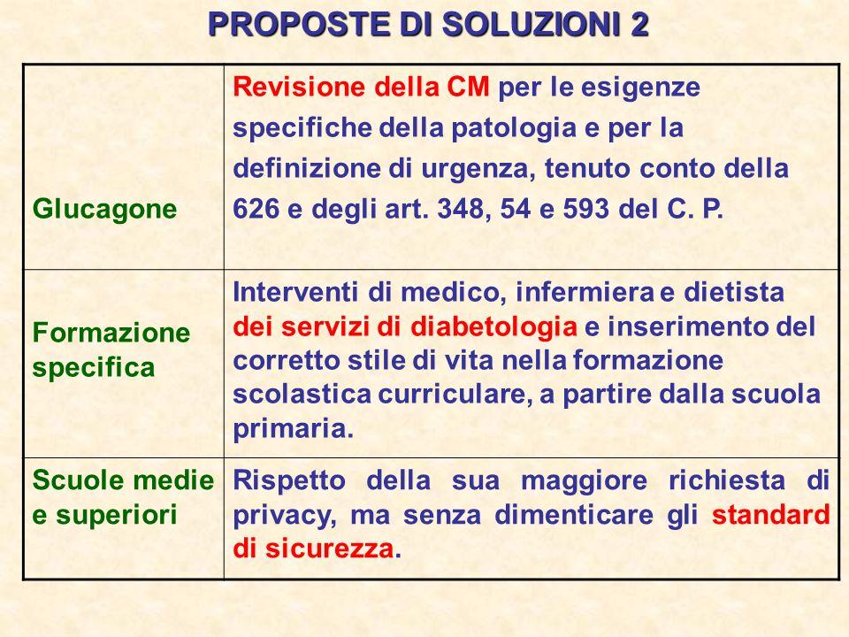 PROPOSTE DI SOLUZIONI 2 Glucagone Revisione della CM per le esigenze specifiche della patologia e per la definizione di urgenza, tenuto conto della 62