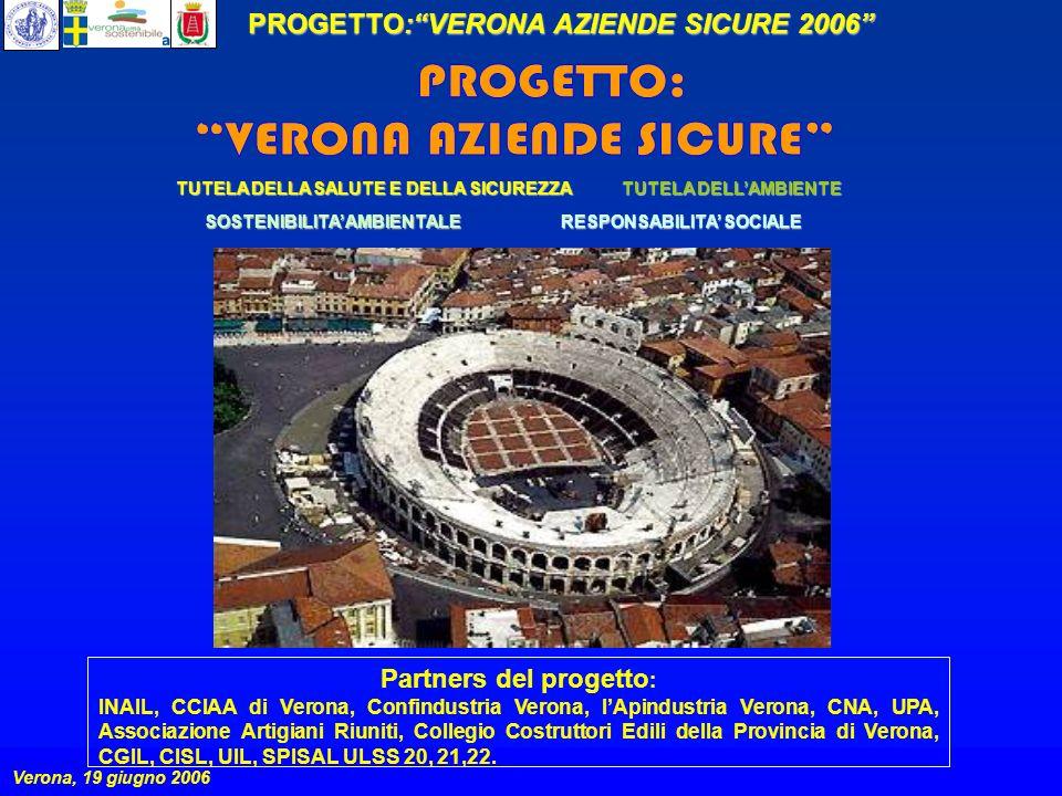 PROGETTO:VERONA AZIENDE SICURE 2006 Verona, 19 giugno 2006 BANDO DI CONCORSO: VERONA AZIENDE SICURE 2006 Articolo 1 Finalità Il Comune di Verona nellambito dellAgenda 21, con lAmministrazione Provinciale di Verona in collaborazione con il Coordinamento Provinciale degli Spisal, CCIAA di Verona, INAIL, Confindustria Verona, Apindustria Verona, Associazioni Artigiane, Collegio Costruttori Edili, della Provincia di Verona, le Organizzazioni Sindacali (CGIL, CISL, UIL), intendono bandire un concorso denominato Verona Aziende Sicure 2006.