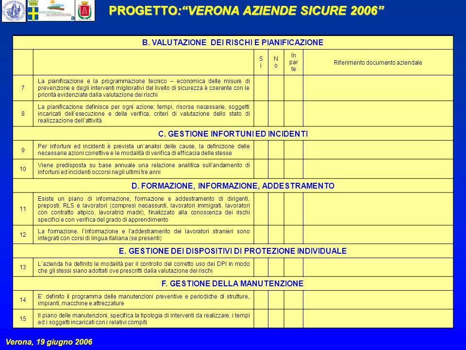 PROGETTO:VERONA AZIENDE SICURE 2006 Verona, 19 giugno 2006 B.