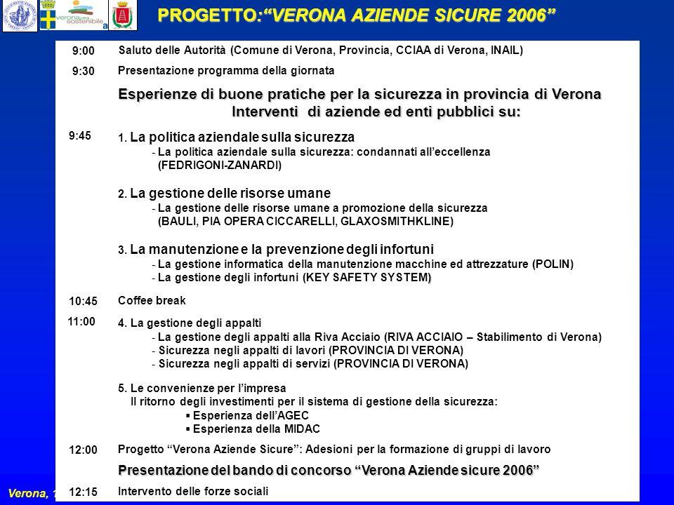 PROGETTO:VERONA AZIENDE SICURE 2006 Verona, 19 giugno 2006 9:00Saluto delle Autorità (Comune di Verona, Provincia, CCIAA di Verona, INAIL) 9:30Present