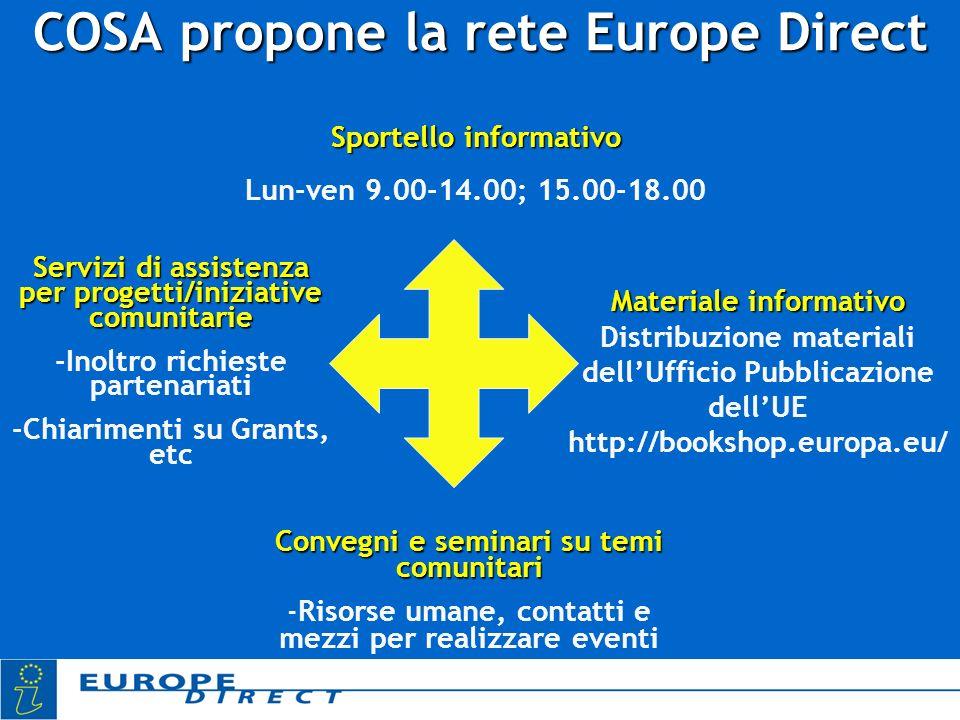 COSA propone la rete Europe Direct Sportello informativo Lun-ven 9.00-14.00; 15.00-18.00 Materiale informativo Distribuzione materiali dellUfficio Pubblicazione dellUE http://bookshop.europa.eu/ Convegni e seminari su temi comunitari -Risorse umane, contatti e mezzi per realizzare eventi Servizi di assistenza per progetti/iniziative comunitarie -Inoltro richieste partenariati -Chiarimenti su Grants, etc