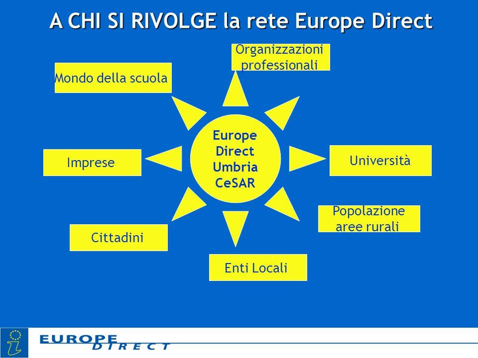 Europe Direct Umbria CeSAR Mondo della scuola Imprese Cittadini Enti Locali Popolazione aree rurali Università Organizzazioni professionali A CHI SI RIVOLGE la rete Europe Direct