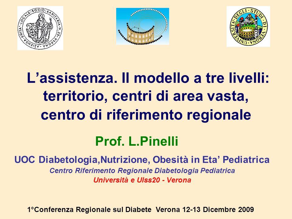 Lassistenza. Il modello a tre livelli: territorio, centri di area vasta, centro di riferimento regionale UOC Diabetologia,Nutrizione, Obesità in Eta P