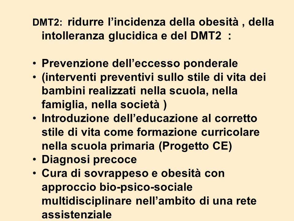 DMT2: ridurre lincidenza della obesità, della intolleranza glucidica e del DMT2 : Prevenzione delleccesso ponderale (interventi preventivi sullo stile