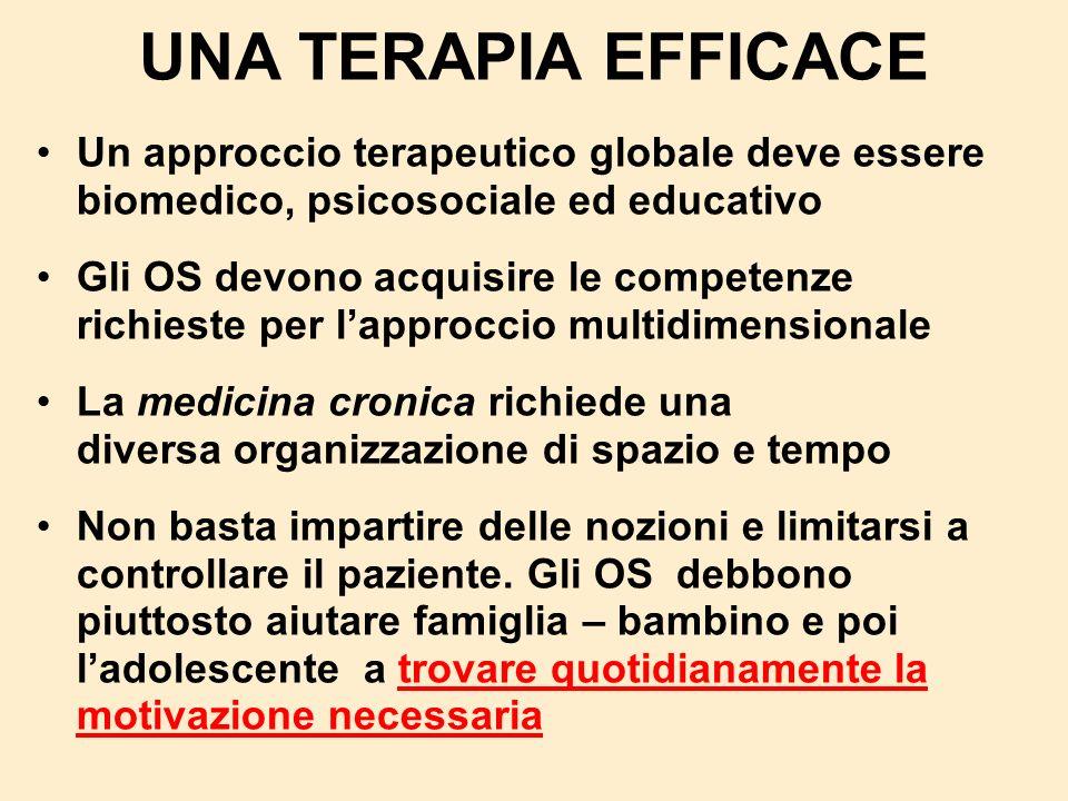 UNA TERAPIA EFFICACE Un approccio terapeutico globale deve essere biomedico, psicosociale ed educativo Gli OS devono acquisire le competenze richieste