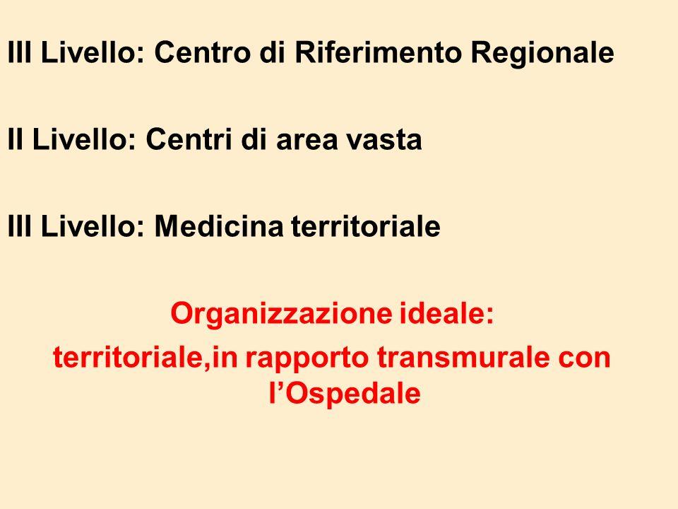 III Livello: Centro di Riferimento Regionale II Livello: Centri di area vasta III Livello: Medicina territoriale Organizzazione ideale: territoriale,i