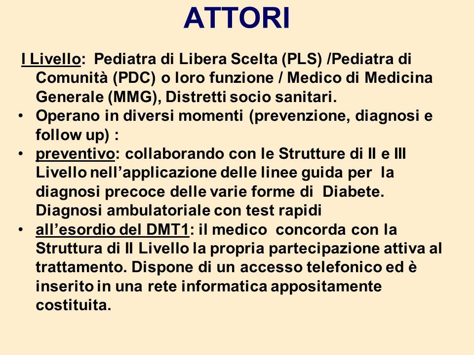 ATTORI I Livello: Pediatra di Libera Scelta (PLS) /Pediatra di Comunità (PDC) o loro funzione / Medico di Medicina Generale (MMG), Distretti socio san