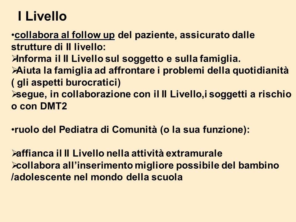 I Livello collabora al follow upcollabora al follow up del paziente, assicurato dalle strutture di II livello: Informa il II Livello sul soggetto e su